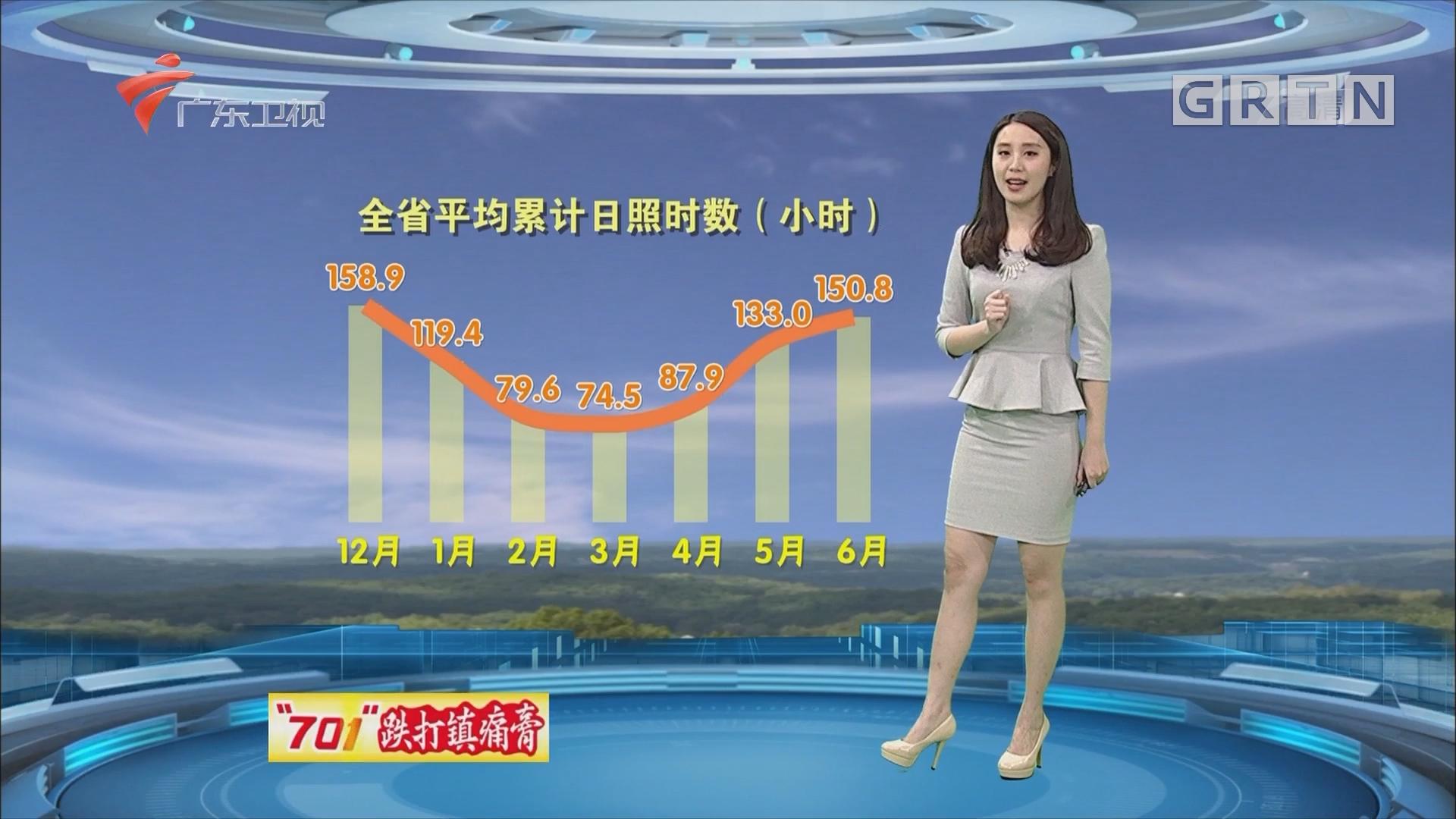 [HD][2018-02-03]广东天气预报
