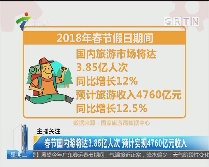 春节国内游将达3.85亿人次 预计实现4760亿元收入