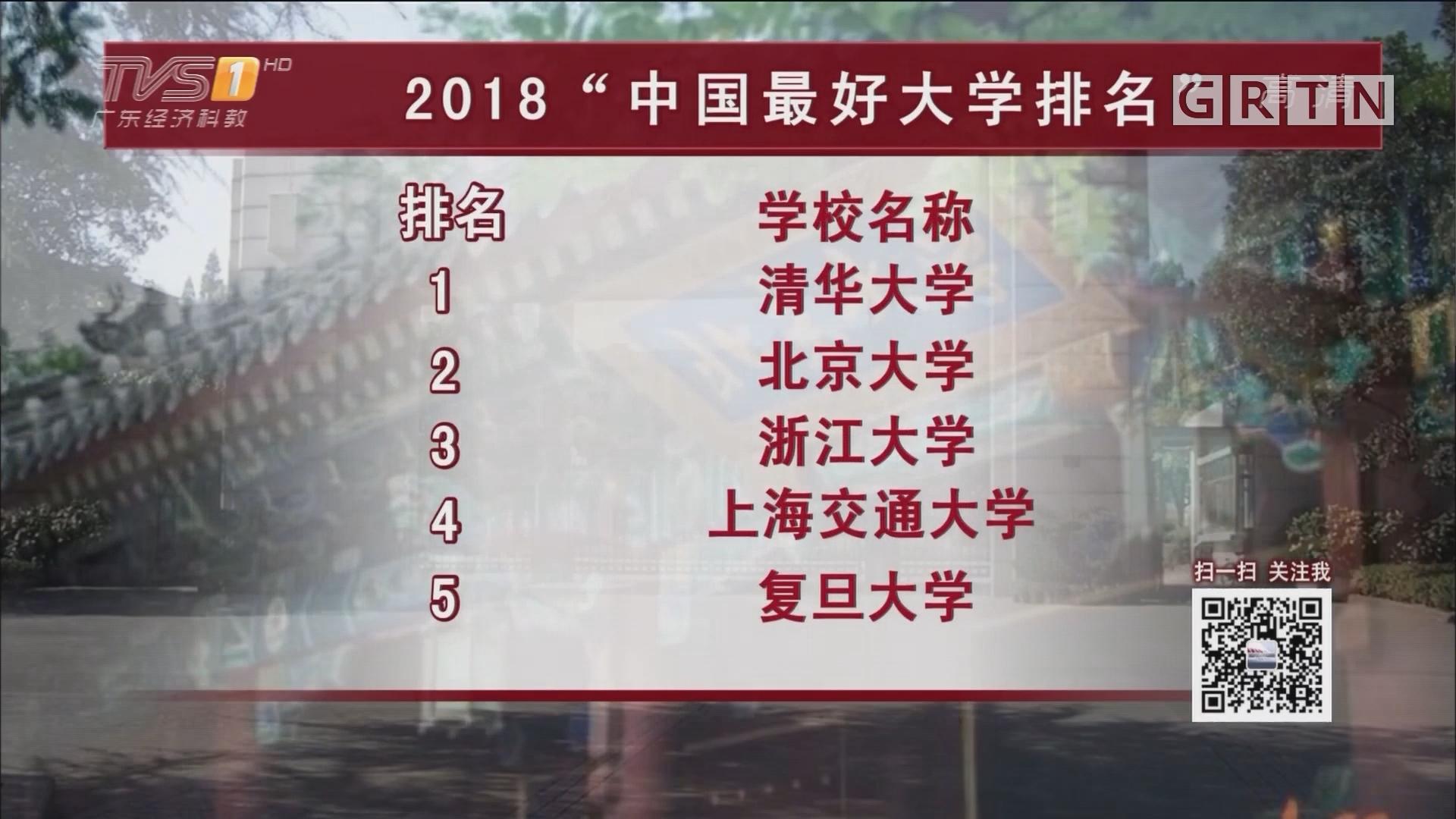 """最新""""中国最好大学排名""""发布 广东6校跻身百强"""