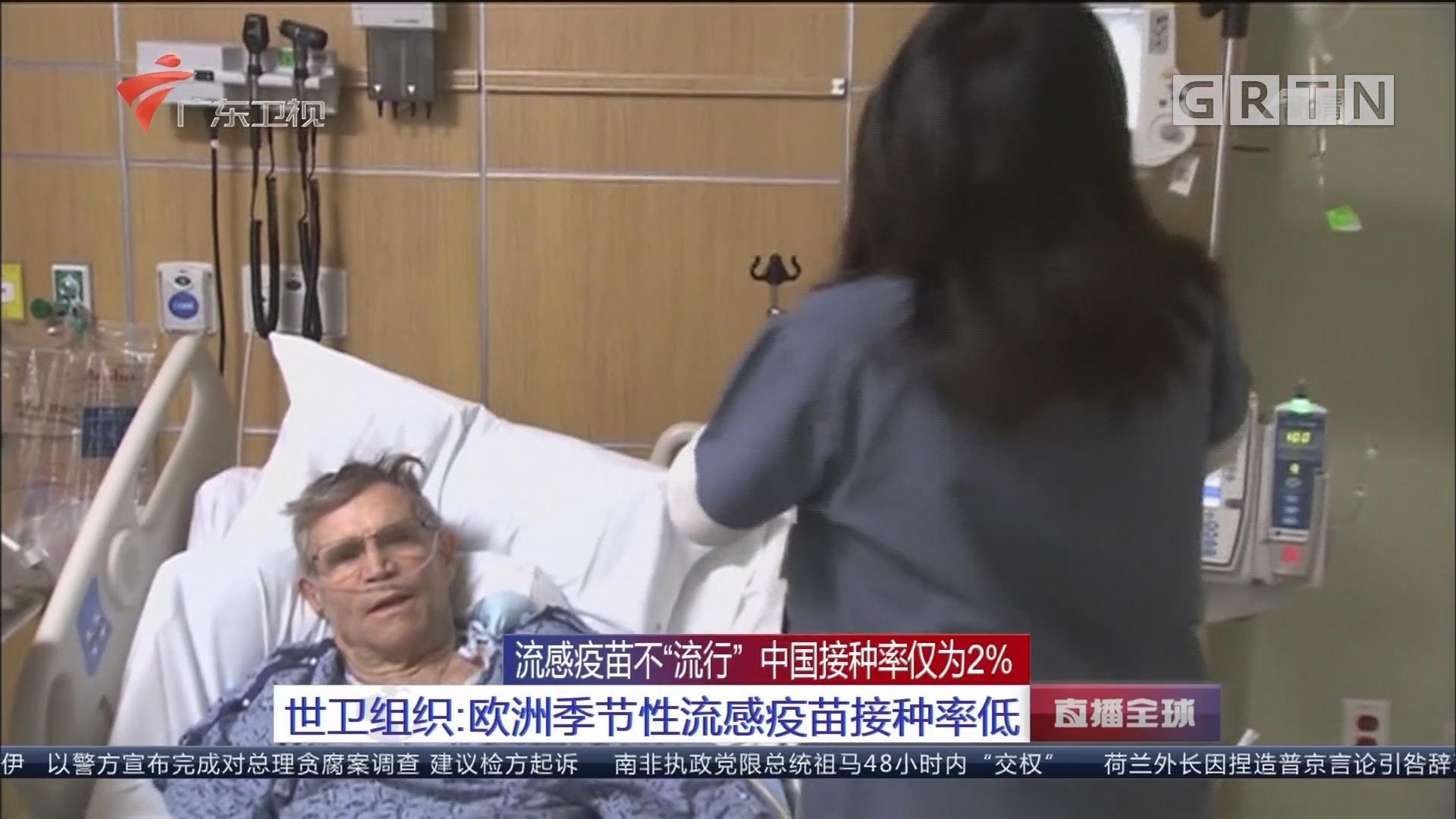 """流感疫苗不""""流行"""" 中国接种率仅为2% 世卫组织:欧洲季节性流感疫苗接种率低"""
