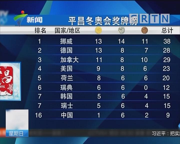 平昌冬奥会闭幕:中国队完成多项突破 基本实现既定目标