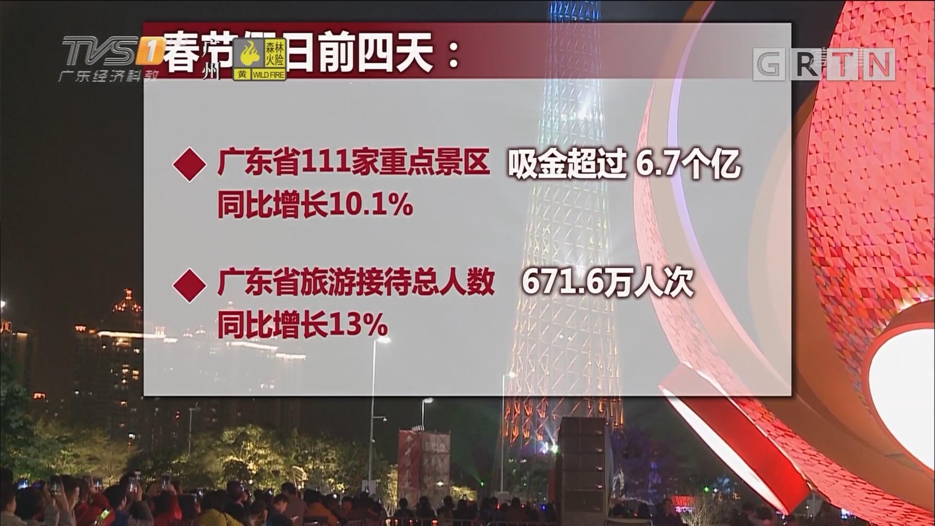 春节假期前四天 广东吸金超过6.7个亿