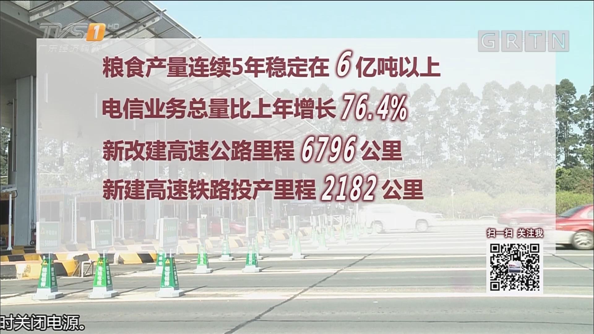去年中国DGP占世界15%居世界第二