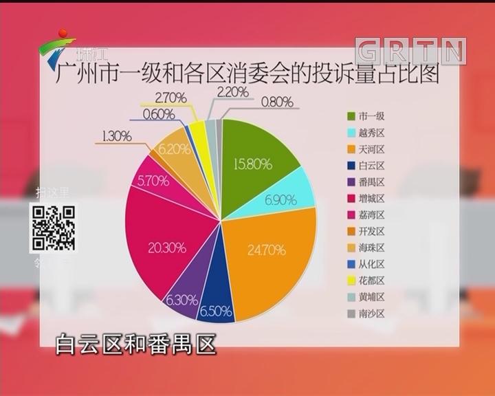 广州去年消费投诉16万宗 小鸣单车占大头