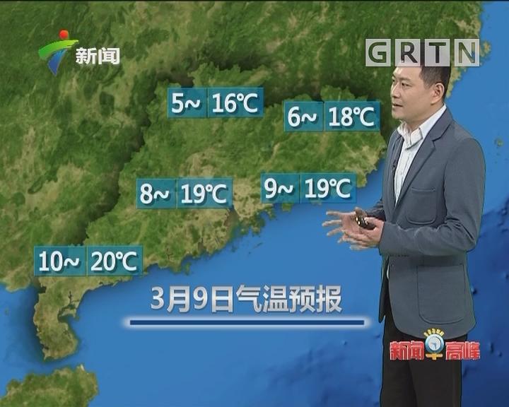 20180309天气预报