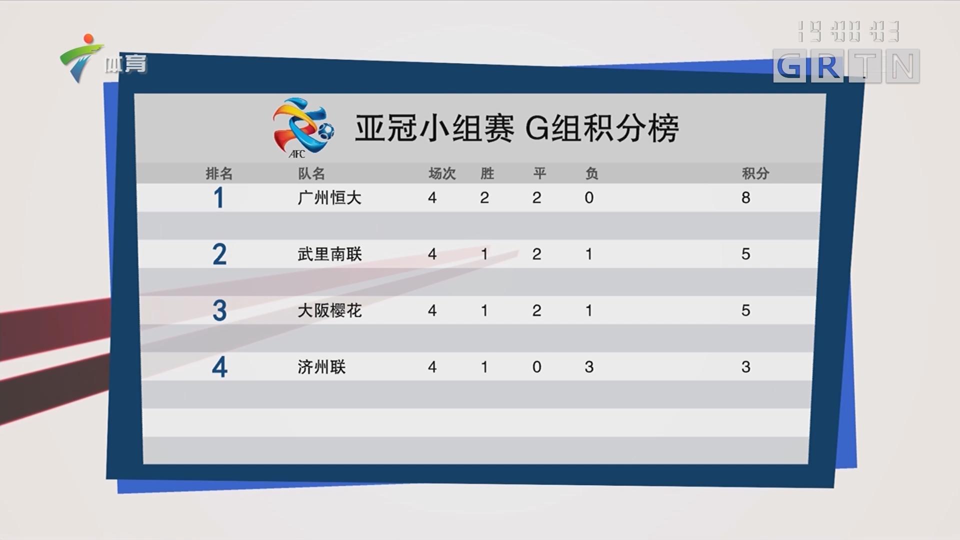 亚冠小组赛 G组积分榜