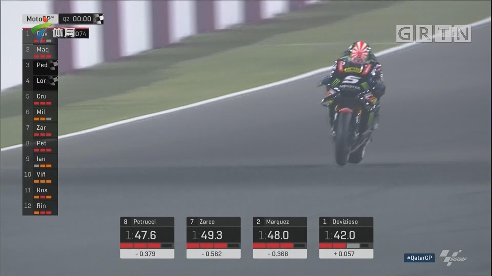 MotoGP卡塔尔站排位赛 扎科夺杆位