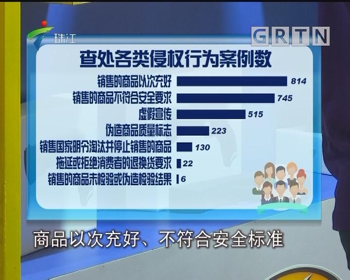 广东发布消费者权益保护年度报告