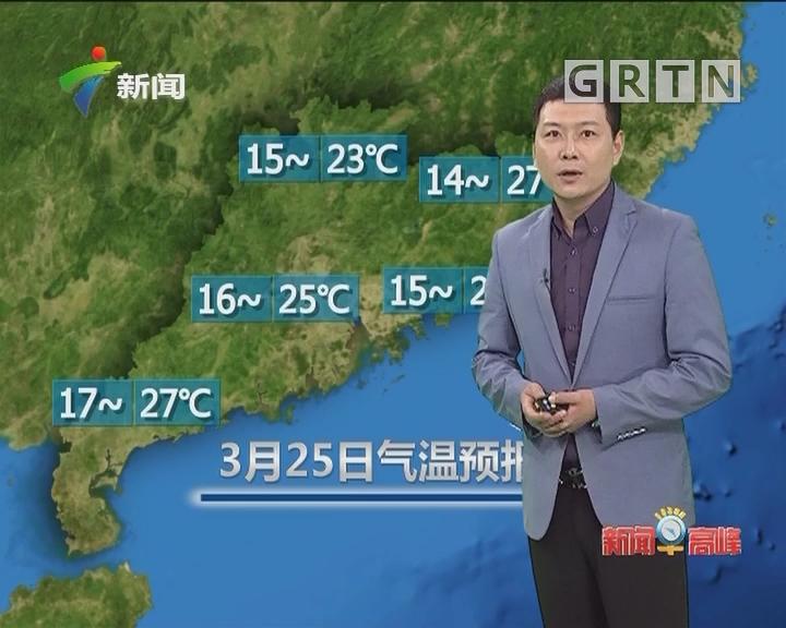 20180325天气预报