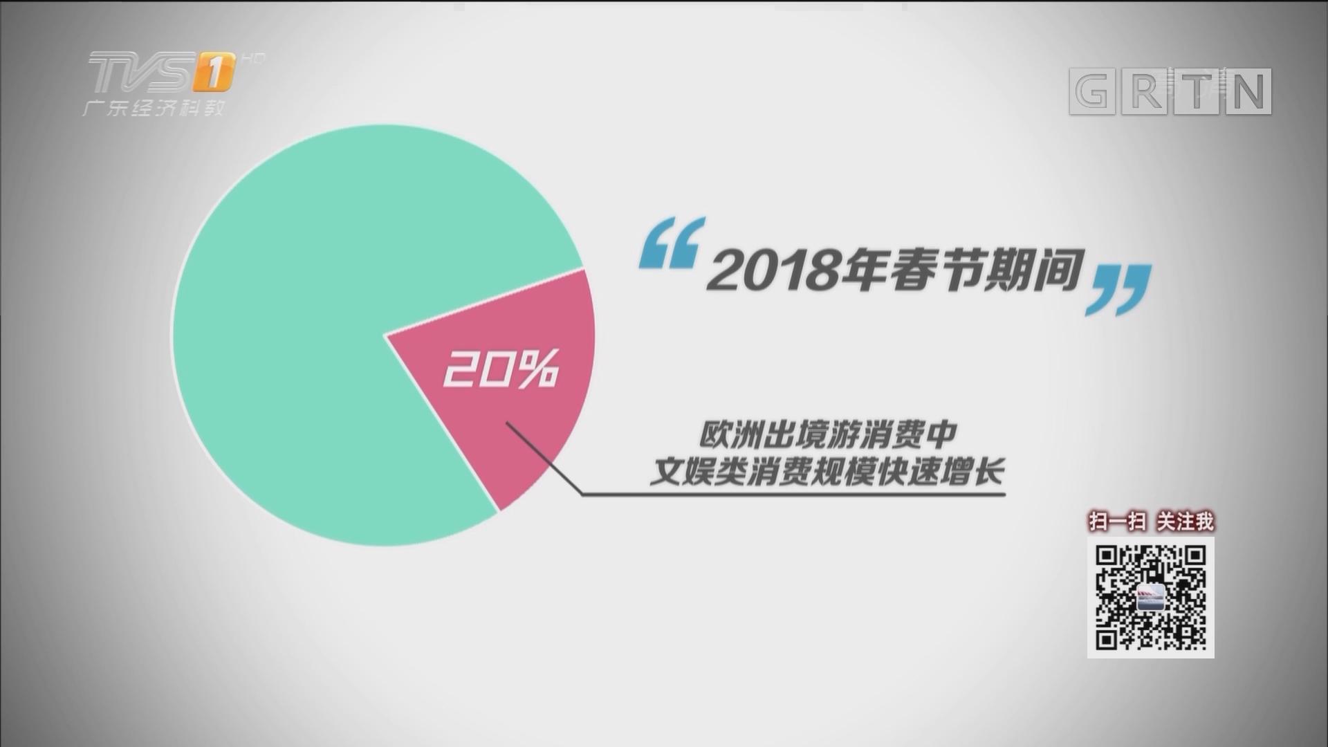 大数据:中国银联发布《2018年春节出境游报告》