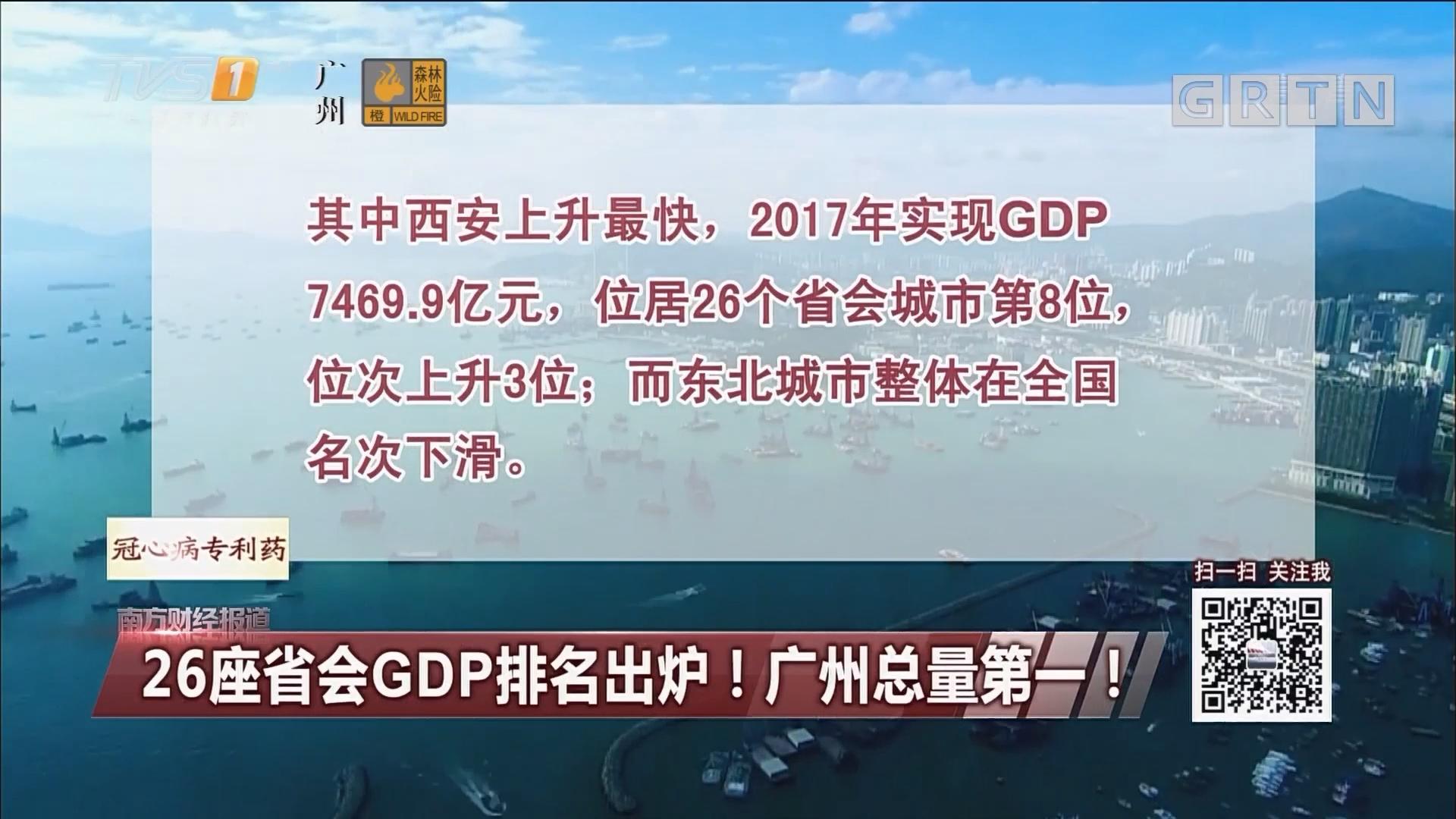 26座省会GDP排名出炉!广州总量第一!
