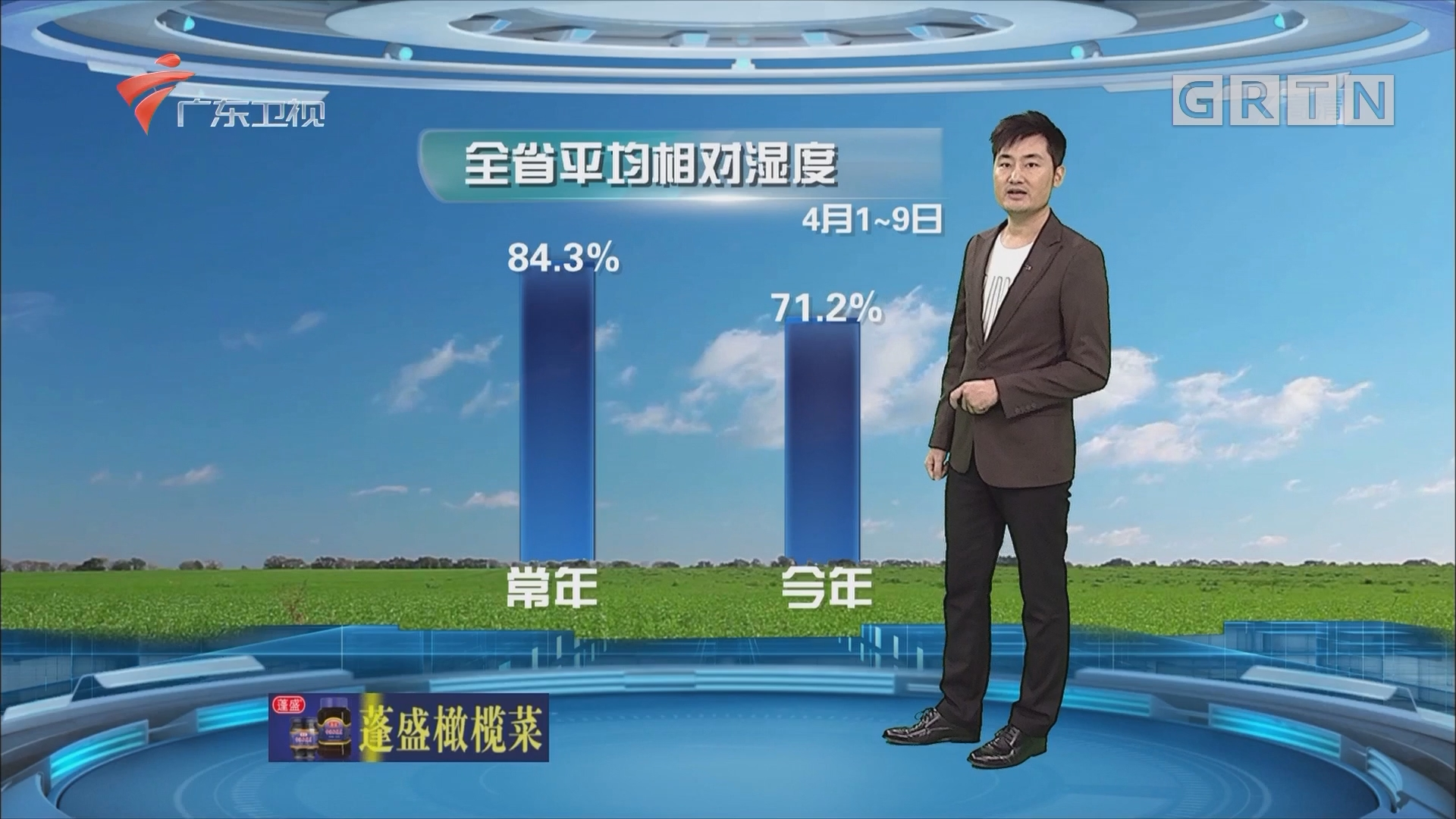 [HD][2018-04-10]广东天气预报