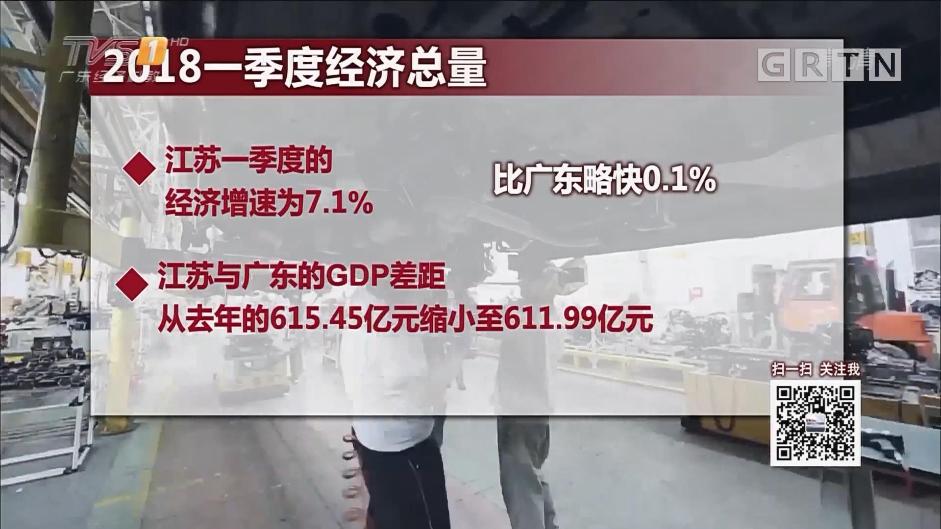 27个省份一季报:广东江苏首超2万亿