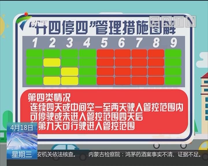"""广州:""""开四停四""""!穗拟管控20多万本地化外地牌车"""