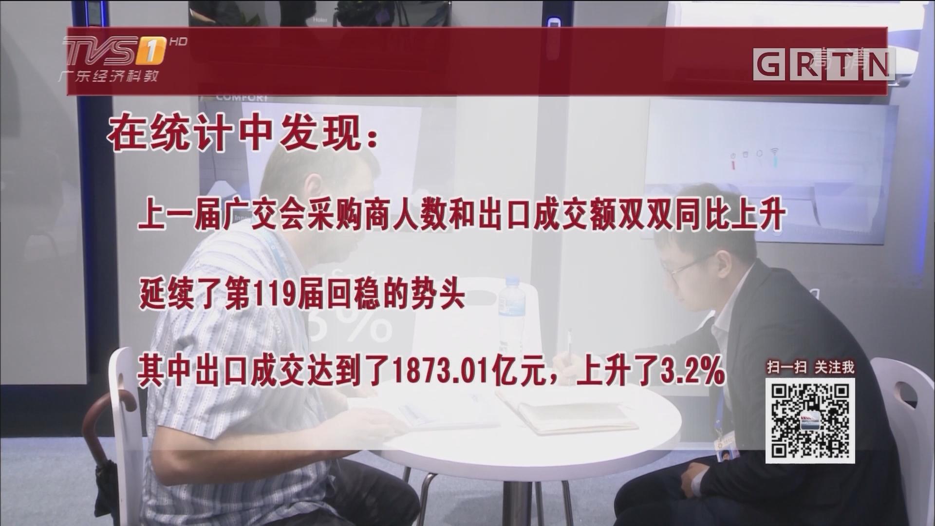 第123届广交会今日开幕 国际贸易向好发展
