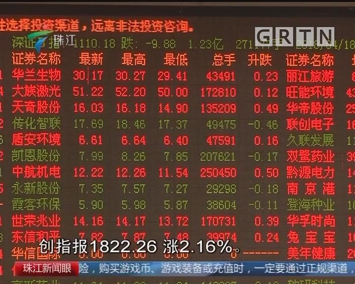 央行降准 股市高开收涨