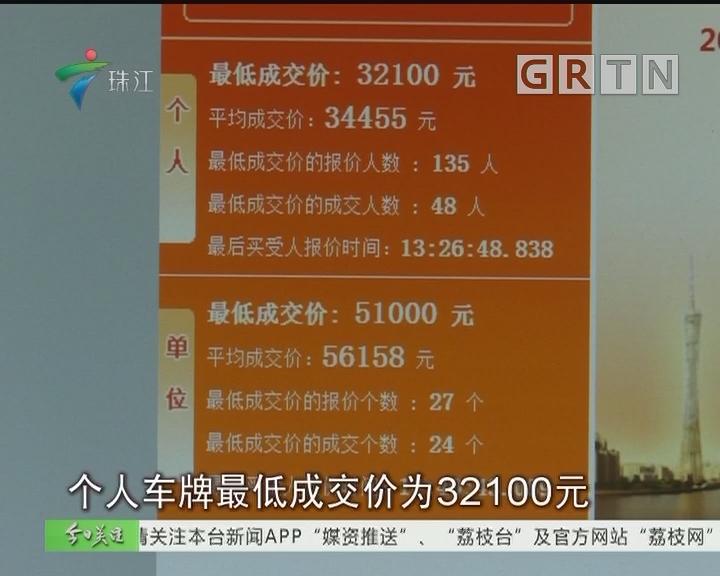 """广州:""""四停四开""""公布后首次拍牌 价格飙升"""