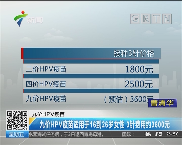 九价HPV疫苗:九价HPV疫苗适合于16到26岁女性 3针费用约3600元