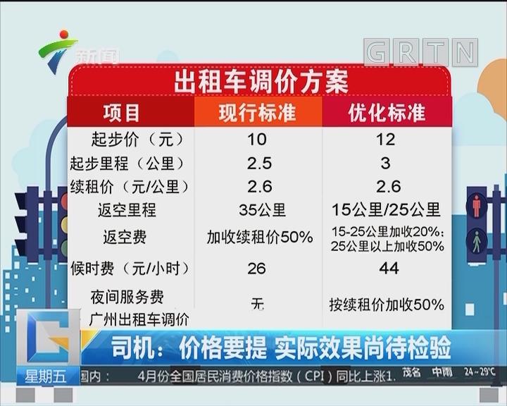 广州出租车调价 司机:价格要提 实际效果尚待检验