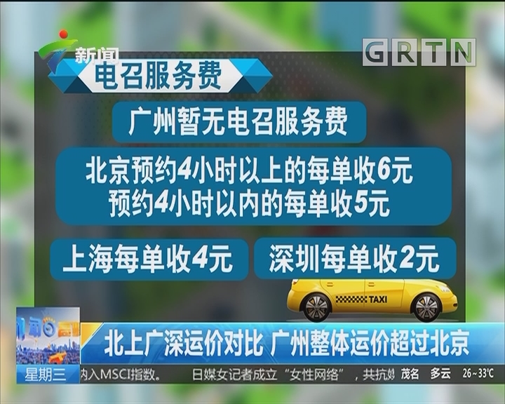 北上广深运价对比 广州整体运价超过北京