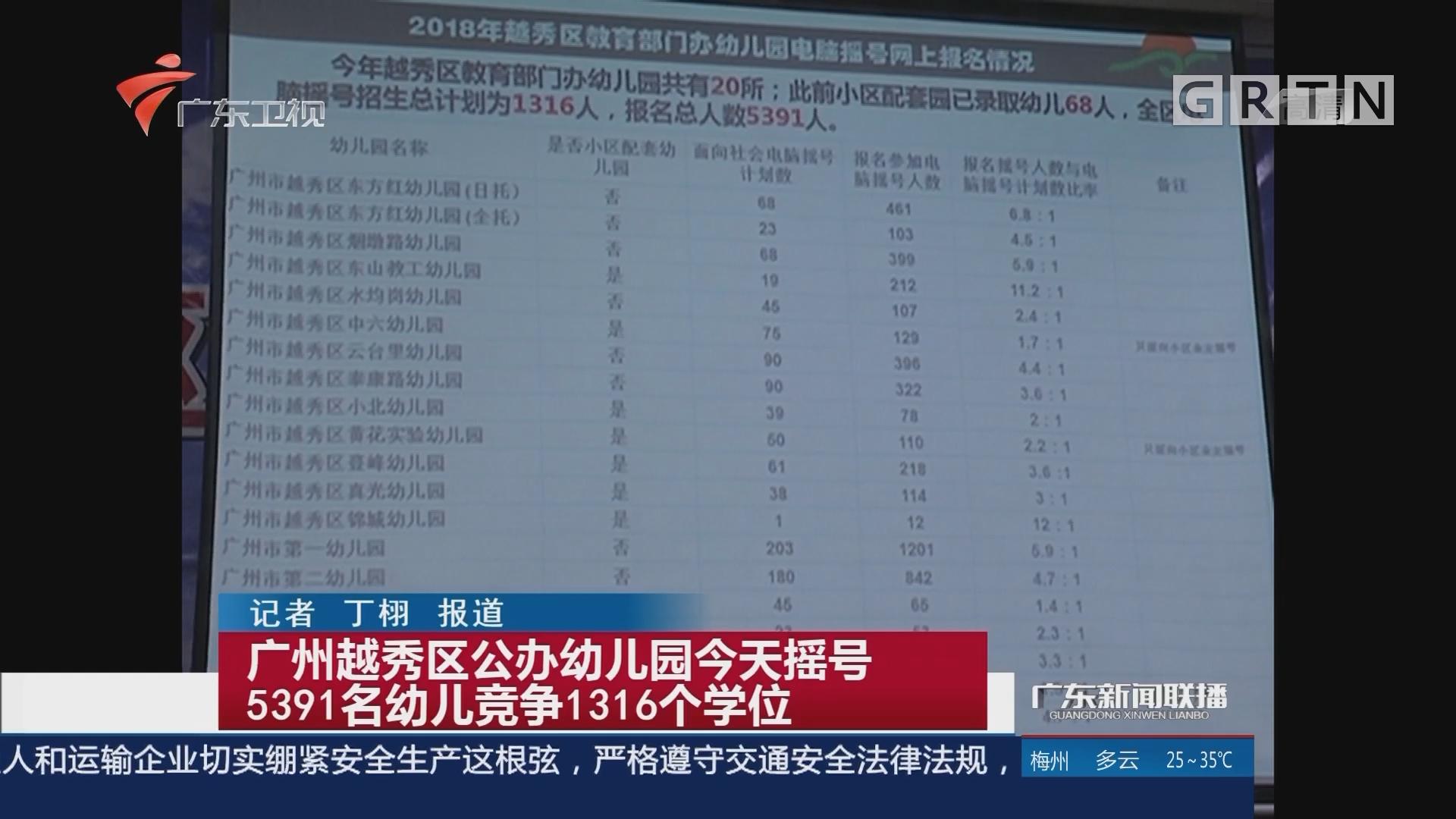 广州越秀区公办幼儿园今天摇号 5391名幼儿竞争1316个学位