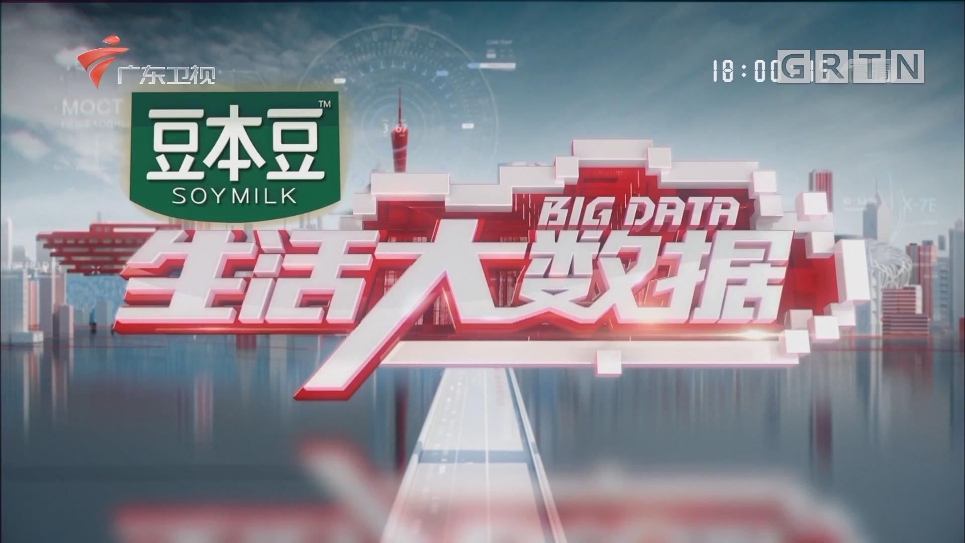 [HD][2018-05-05]生活大数据:广州90后睡眠调查:晚上几点睡觉?