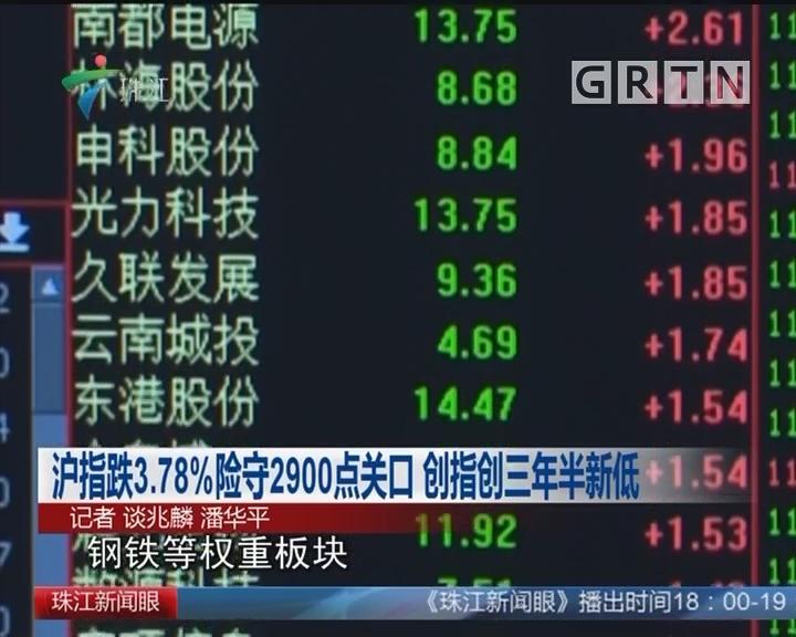 沪指跌3.78%险守2900点关口 创指创三年半新低