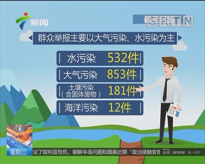 广东:立行立改 查漏补缺 确保交办案件办理落实到位