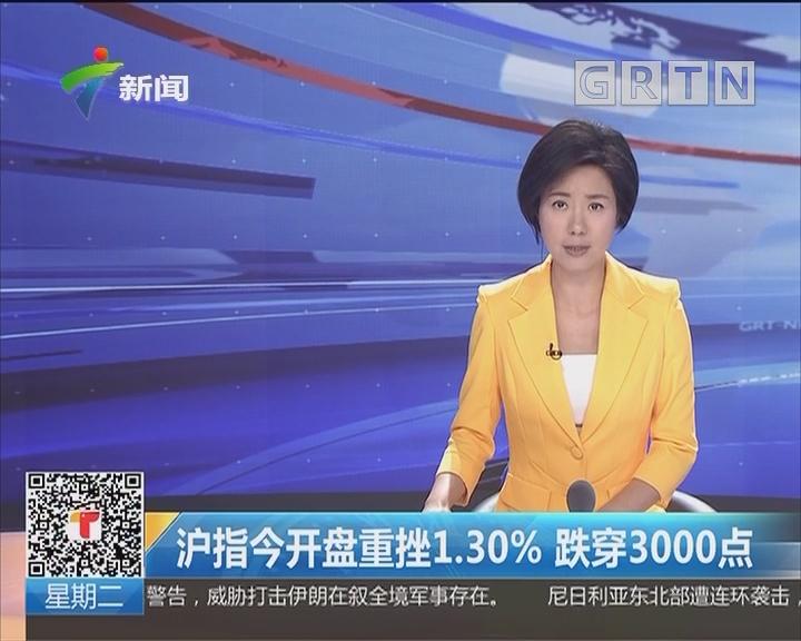 沪指今开盘重挫1.30% 跌穿3000点