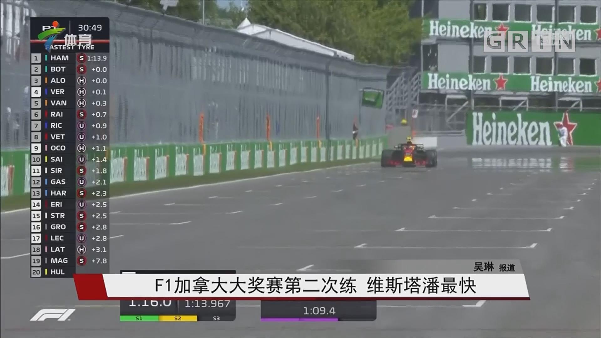 F1加拿大大奖赛第二次练 维斯塔潘最快