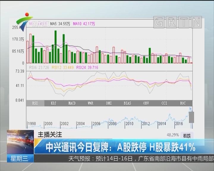 中兴通讯今日复牌:A股跌停 H股暴跌41%