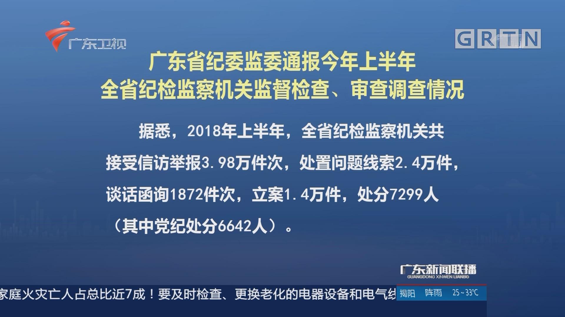 广东省纪委监委通报今年上半年全省纪检监察机关监督检查、审查调查情况