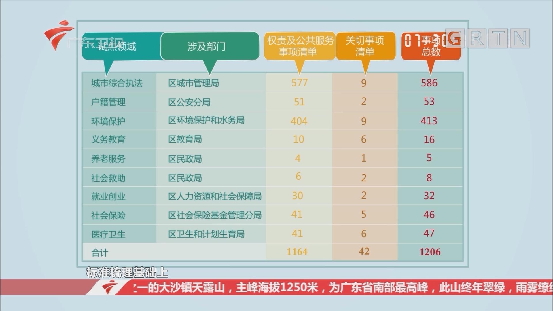 深圳罗湖:推行三层级政务公开 打造人民满意政府