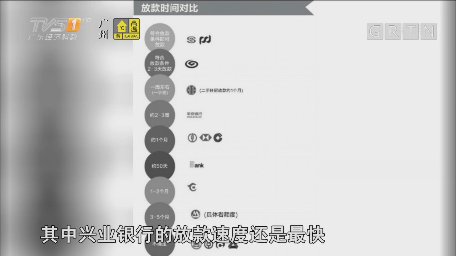 广州15家银行放贷哪家强?