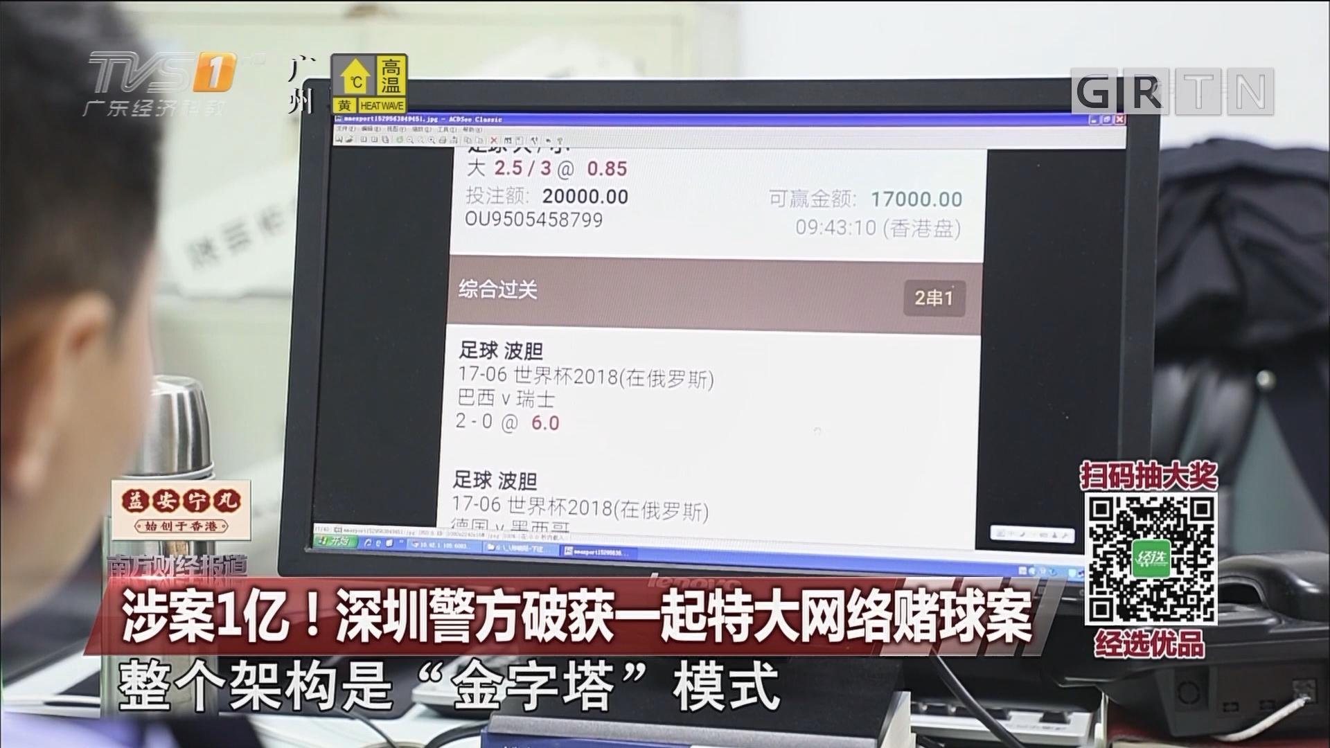 涉案1亿!深圳警方破获一起特大网络赌球案
