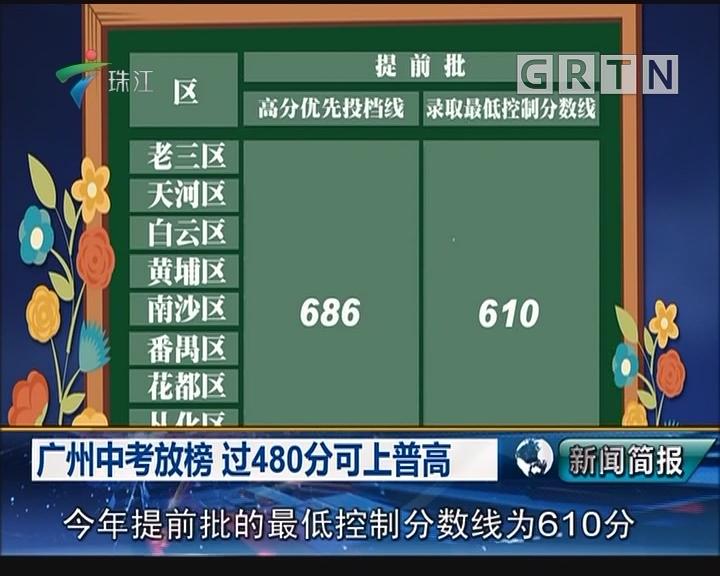 广东中考放榜 过480分可上普高