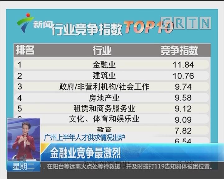 广州上半年人才供求情况出炉:金融业竞争最激烈
