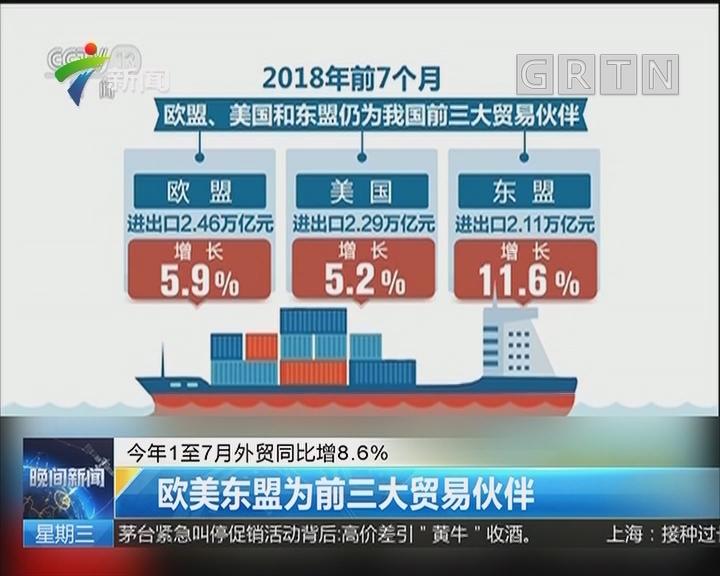 今年1至7月外贸同比增8.6%:贸易顺差1.06万亿元 收窄30.6%
