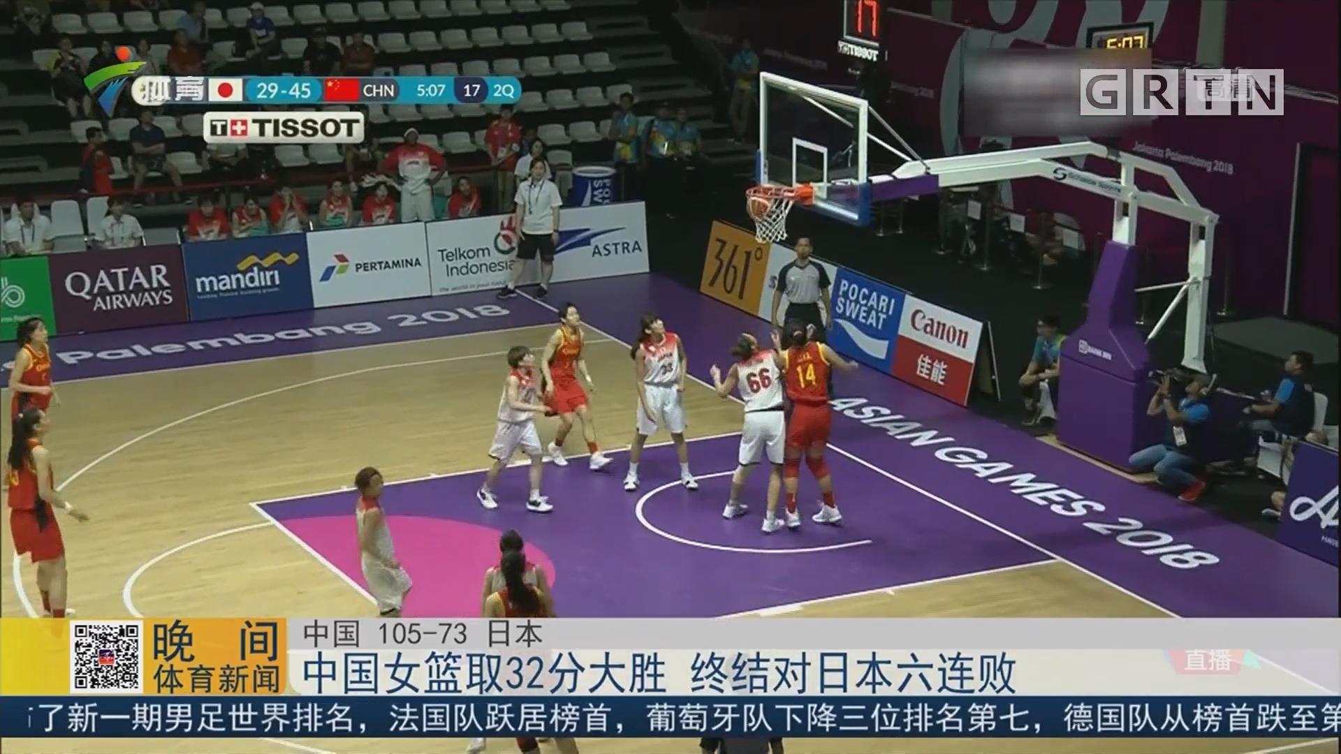 中国女篮取32分大胜 终结对日本六连胜