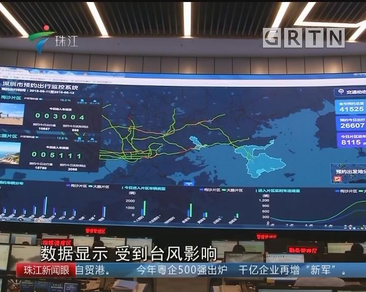 深圳重启预约通行 首日遇暴雨5000多辆车取消