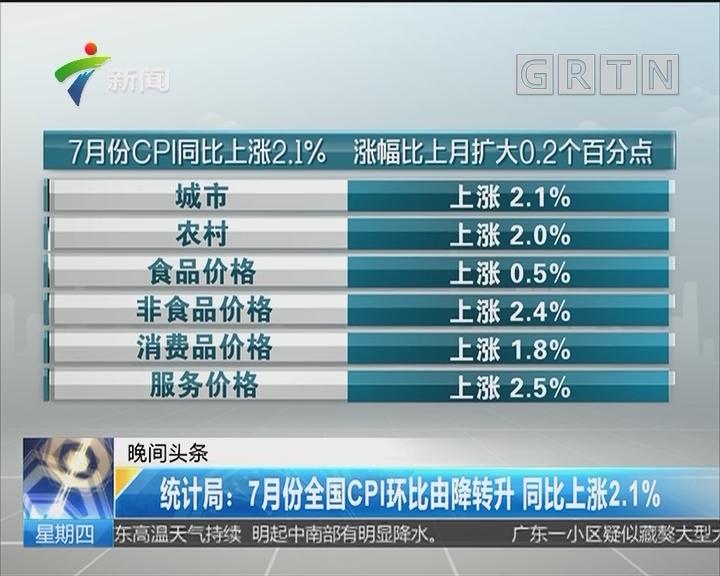 统计局:7月份全国CPI环比由降转升 同比上涨2.1%