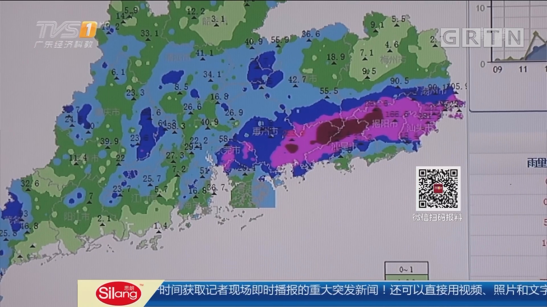 广东各地抢险救灾:惠州髙潭日降雨超千毫米 广东历史第一