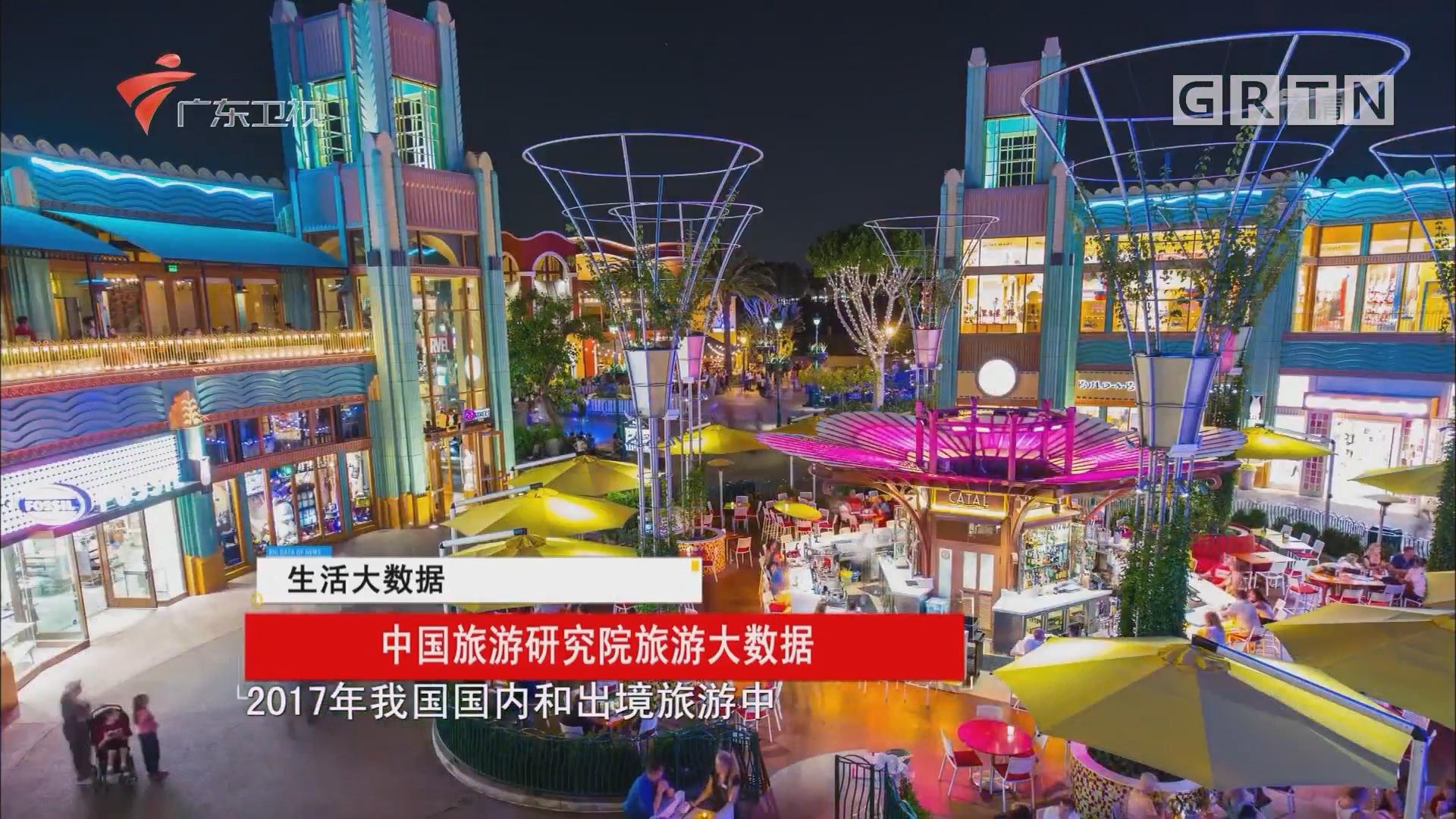 中国旅游研究院旅游大数据
