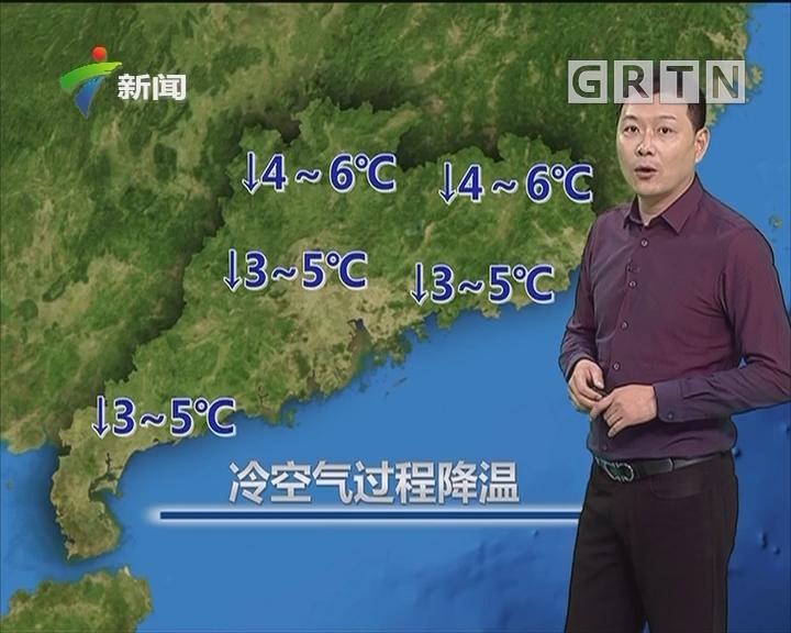 20180907天氣預報