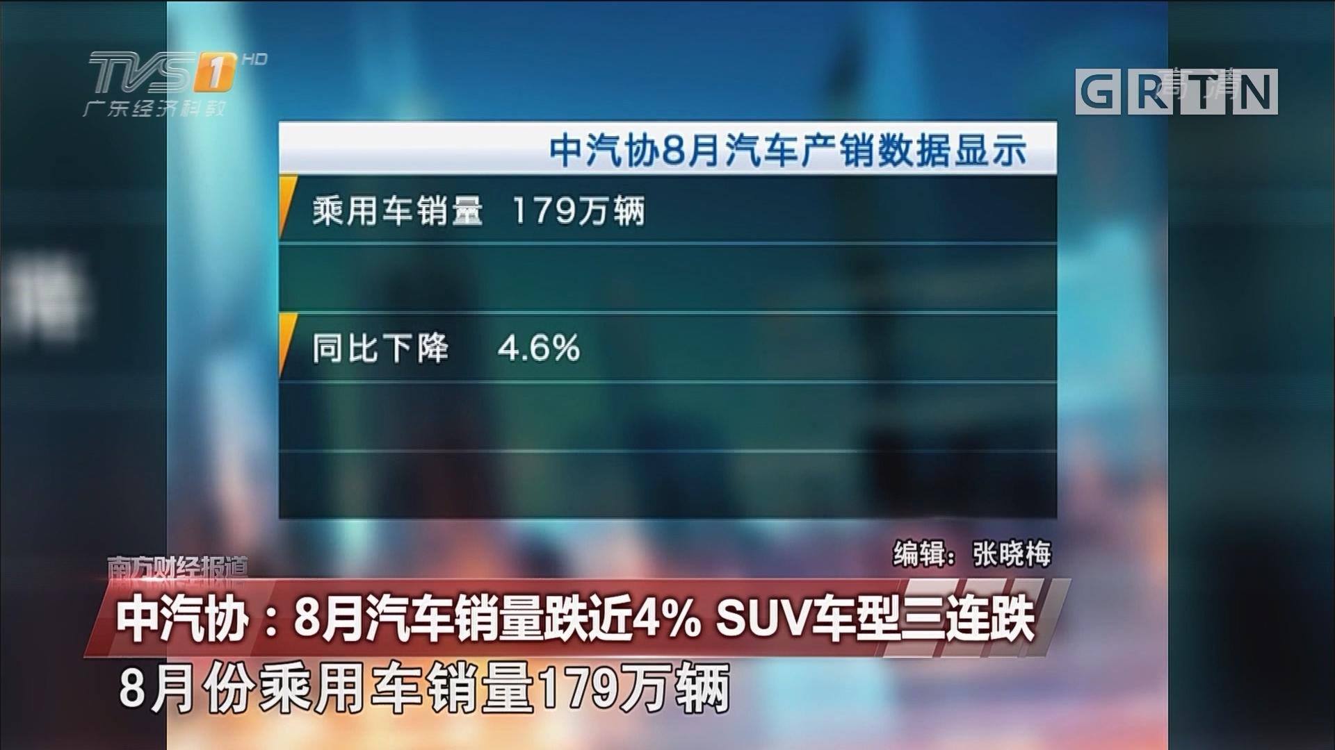 中汽协:8月汽车销量跌近4% SUV车型三连跌