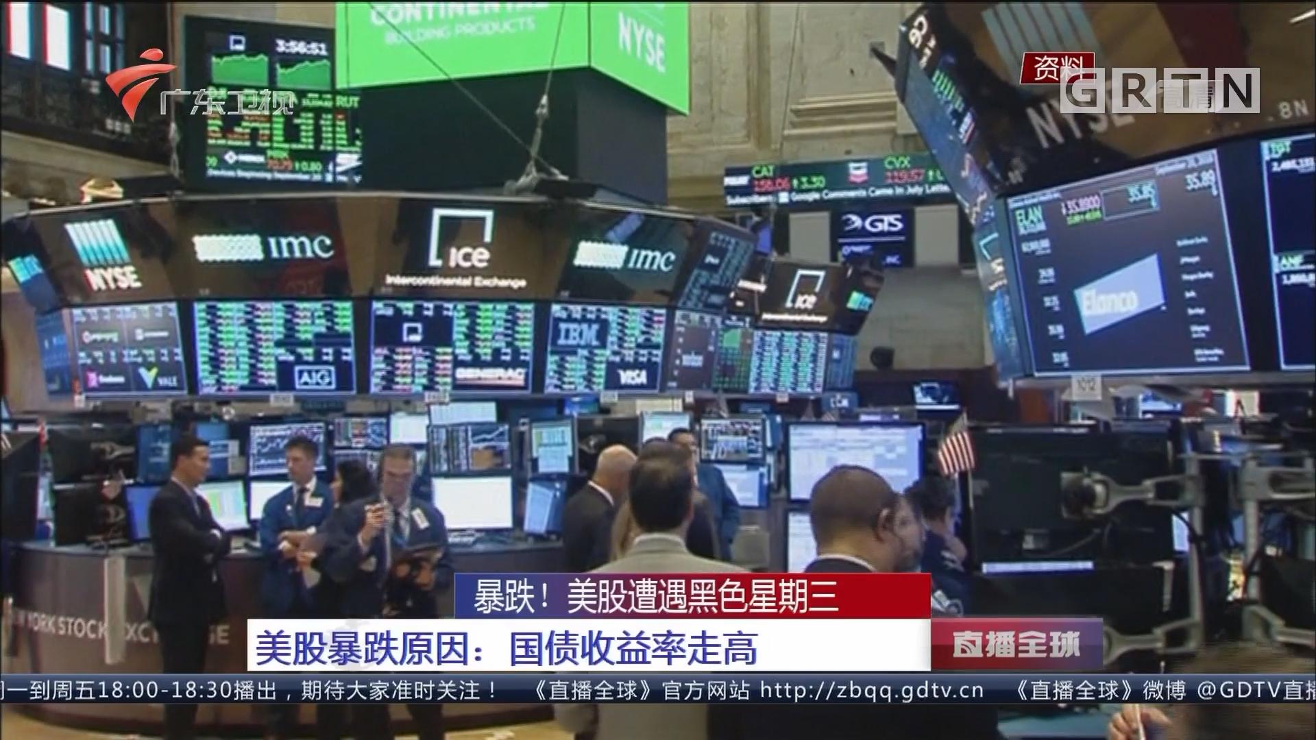 暴跌!美股遭遇黑色星期三 美股暴跌原因:国债收益率走高
