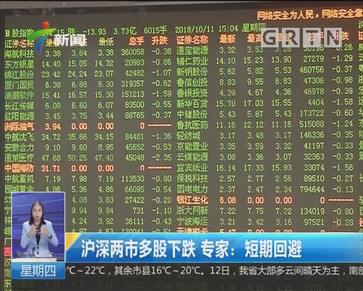 沪深两市多股下跌 专家:短期回避