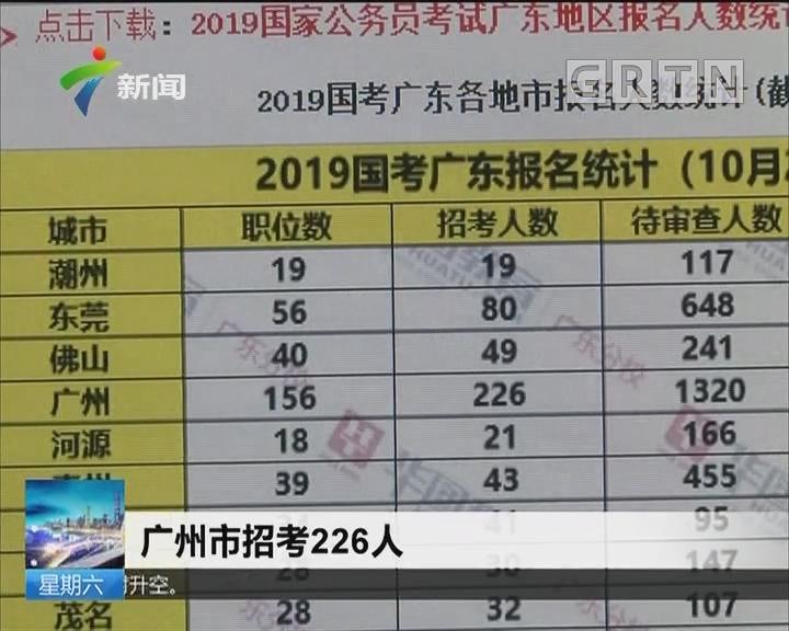 广东国考报名:海关税务等岗位受追捧 海事局暂时遇冷