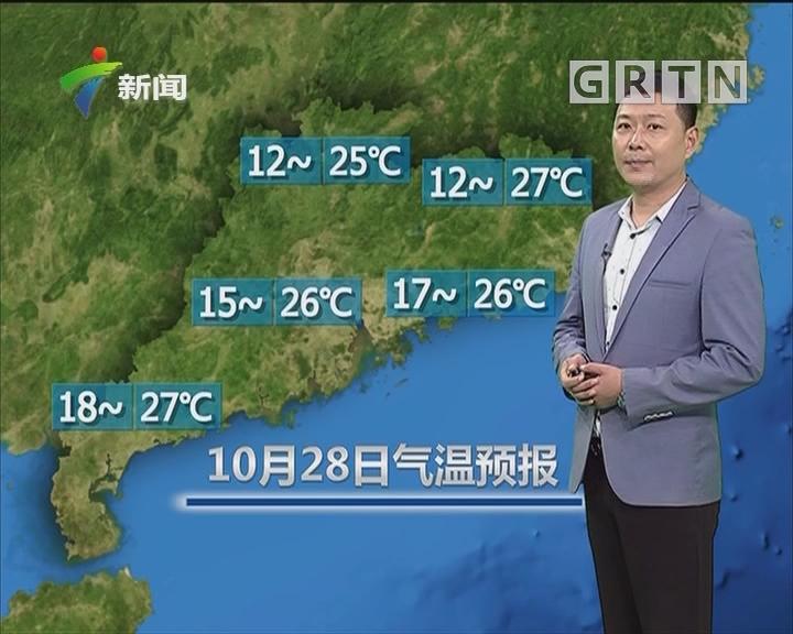 20181028天气预报