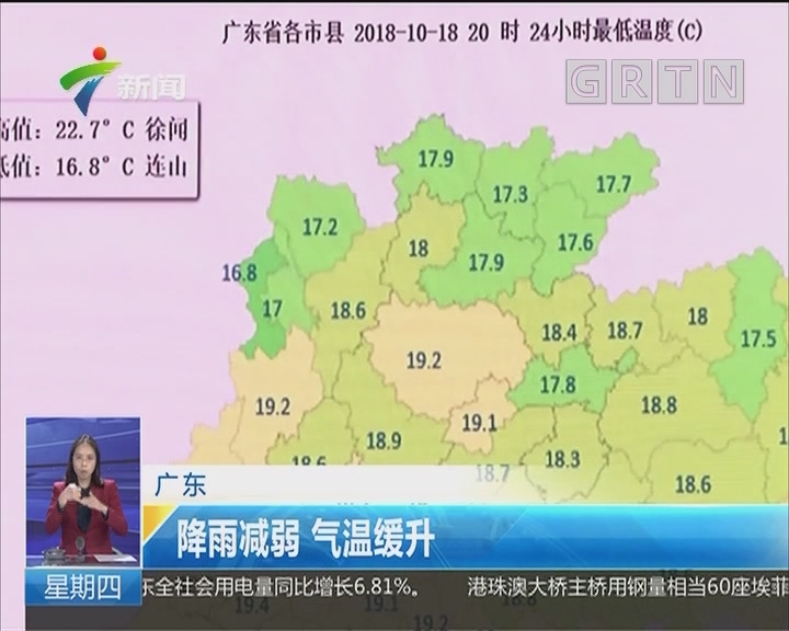 广东:降雨减弱 气温缓升
